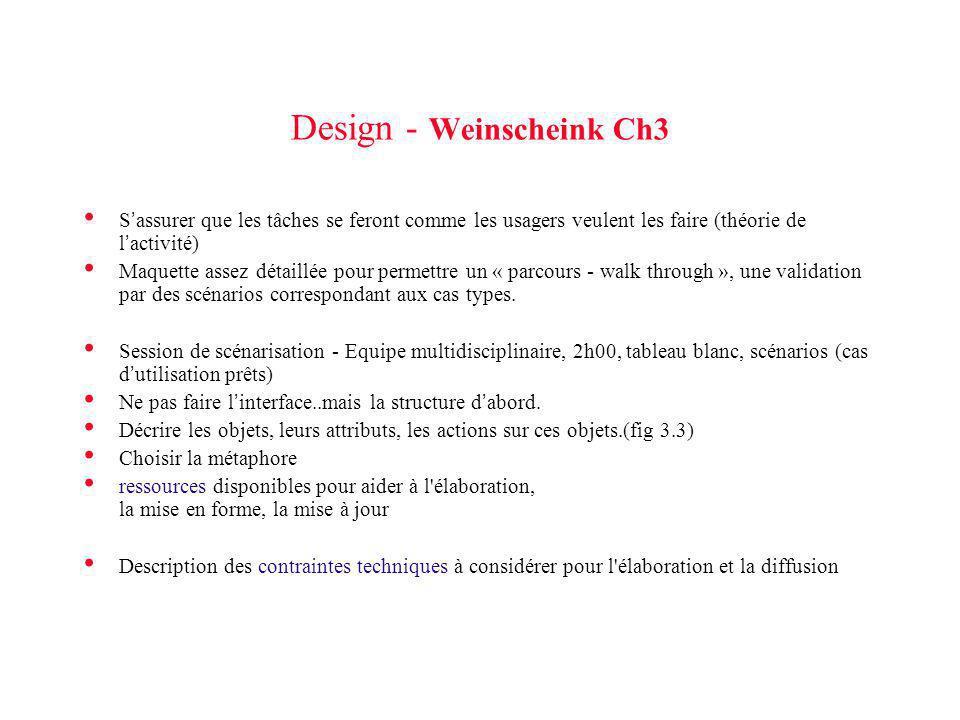 Design - Weinscheink Ch3 S assurer que les tâches se feront comme les usagers veulent les faire (théorie de l activité) Maquette assez détaillée pour