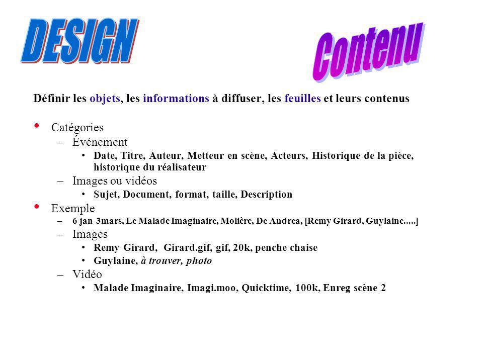 Définir les objets, les informations à diffuser, les feuilles et leurs contenus Catégories –Événement Date, Titre, Auteur, Metteur en scène, Acteurs,