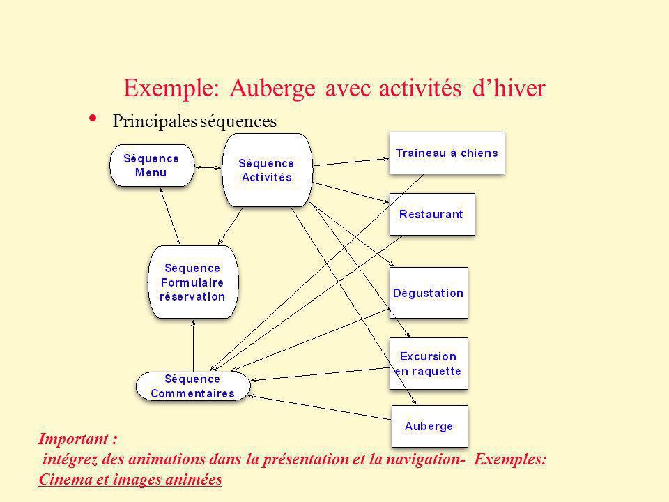Exemple: Auberge avec activités dhiver Principales séquences Important : intégrez des animations dans la présentation et la navigation- Exemples: Cine