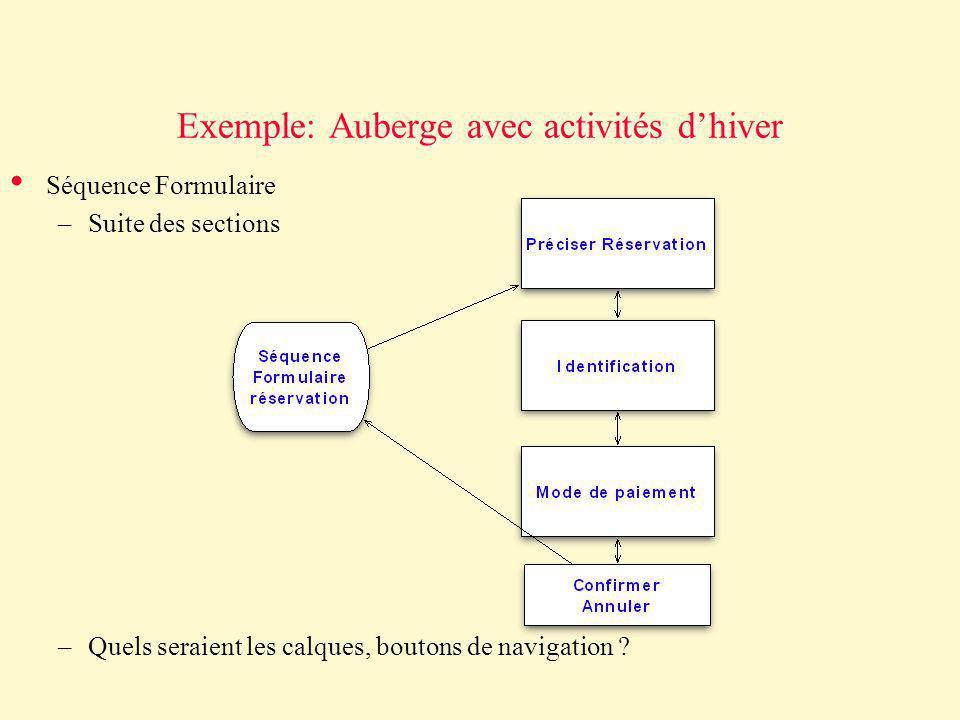 Exemple: Auberge avec activités dhiver Séquence Formulaire –Suite des sections –Quels seraient les calques, boutons de navigation ?