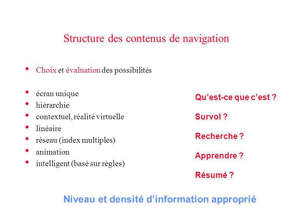Structure des contenus de navigation Choix et évaluation des possibilités écran unique hiérarchie contextuel, réalité virtuelle linéaire réseau (index