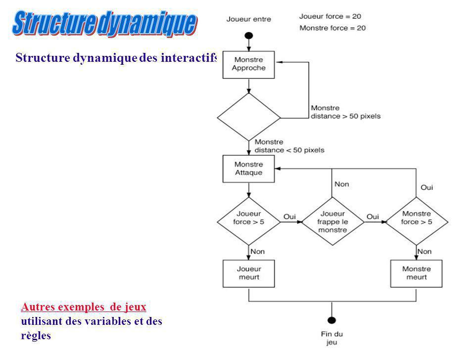 Structure dynamique des interactifs Autres exemples de jeux Autres exemples de jeux utilisant des variables et des règles