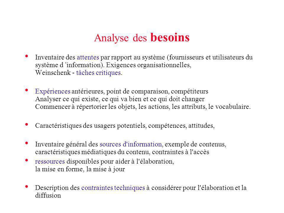 Analyse des besoins Inventaire des attentes par rapport au système (fournisseurs et utilisateurs du système d information). Exigences organisationnell