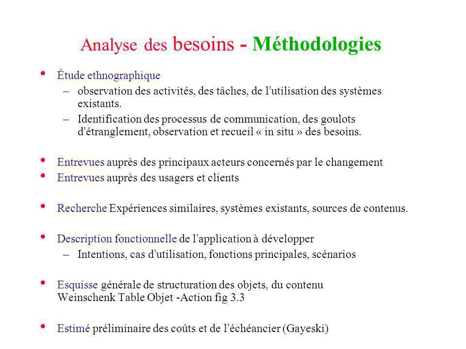 Analyse des besoins - Méthodologies Étude ethnographique –observation des activités, des tâches, de l utilisation des systèmes existants. –Identificat