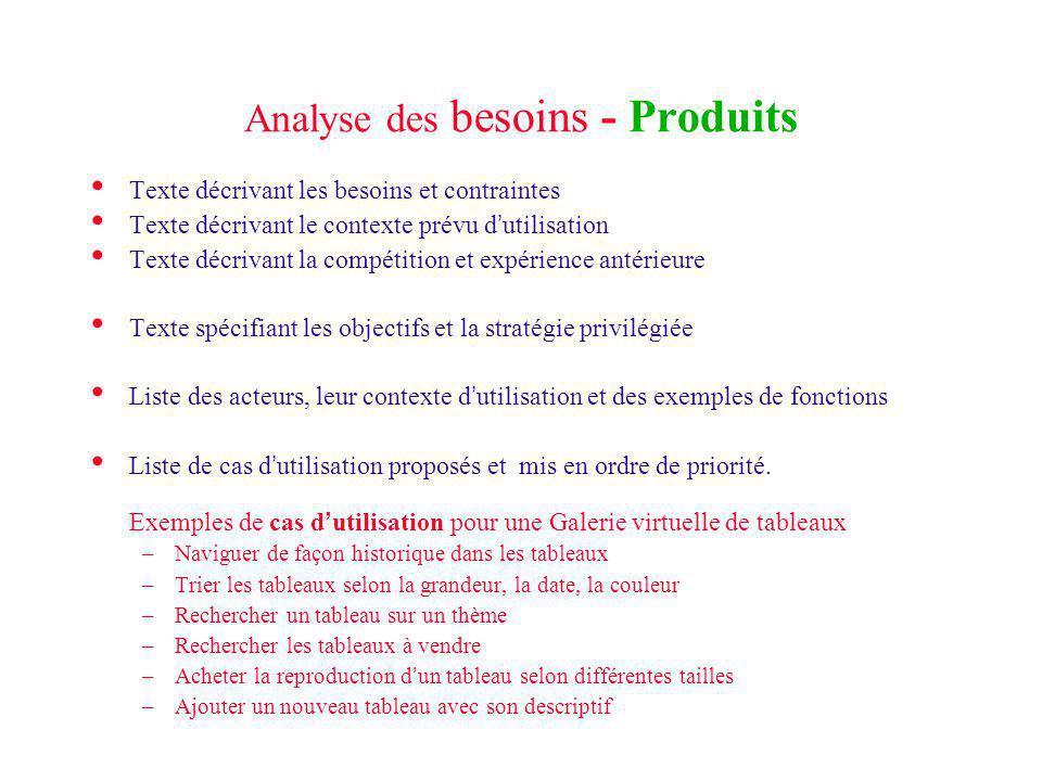 Analyse des besoins - Produits Texte décrivant les besoins et contraintes Texte décrivant le contexte prévu d utilisation Texte décrivant la compétiti