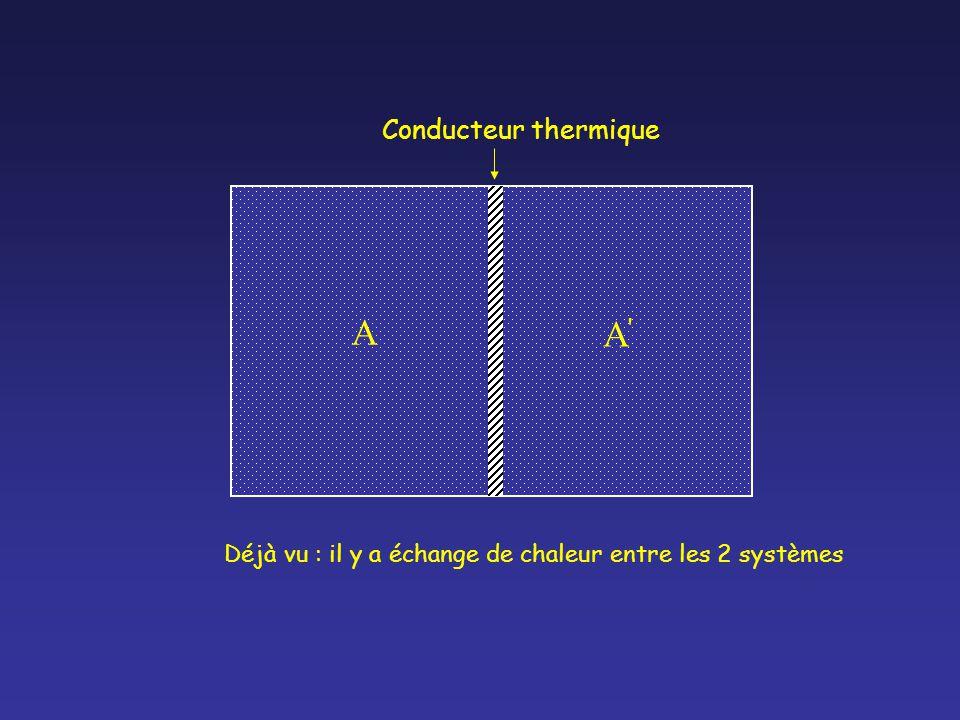 A A A Conducteur thermique Déjà vu : il y a échange de chaleur entre les 2 systèmes