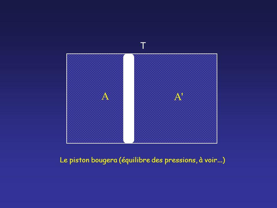 A A A T Le piston bougera (équilibre des pressions, à voir...)