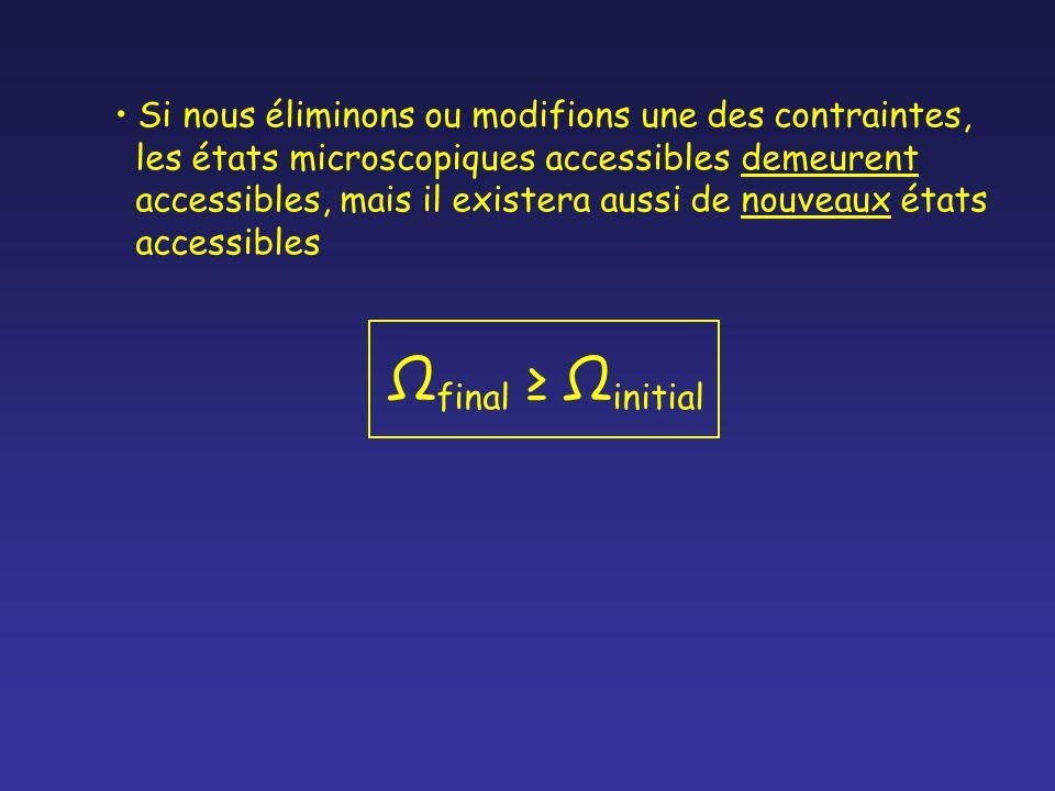 Si nous éliminons ou modifions une des contraintes, les états microscopiques accessibles demeurent accessibles, mais il existera aussi de nouveaux états accessibles Ω final Ω initial