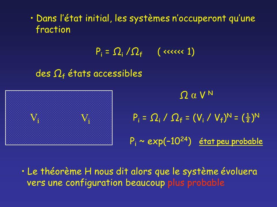 ViVi ViVi Ω α V N P i = Ω i / Ω f = (V i / V f ) N = (½) N P i ~ exp(–10 24 ) état peu probable Dans létat initial, les systèmes noccuperont quune fraction P i = Ω i /Ω f ( <<<<<< 1) des Ω f états accessibles Le théorème H nous dit alors que le système évoluera vers une configuration beaucoup plus probable