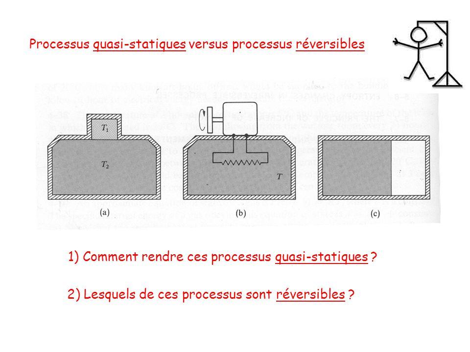Processus quasi-statiques versus processus réversibles 1) Comment rendre ces processus quasi-statiques .