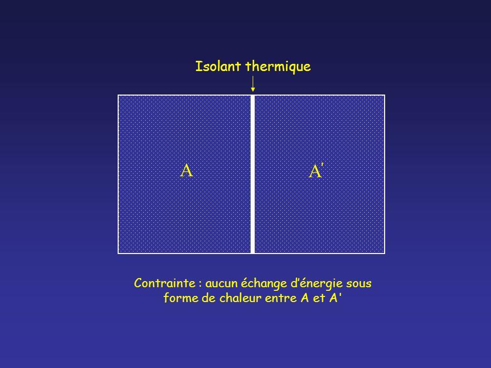 A A A Piston isolé thermiquement Contrainte : aucun échange dénergie sous forme de chaleur ou de travail entre A et A T