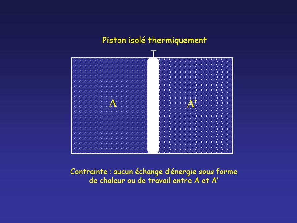Si certaines contraintes imposées à un système isolé sont modifiées, les paramètres de ce système tendront à se réajuster, de telle sorte que Ω(y 1, y 2,..., y n ) maximum Rétablir les contraintes ne va pas ramener le système à son état initial...