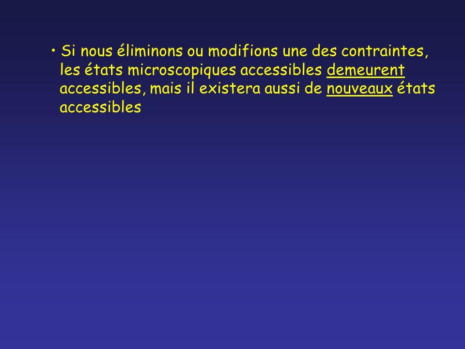 Si nous éliminons ou modifions une des contraintes, les états microscopiques accessibles demeurent accessibles, mais il existera aussi de nouveaux états accessibles