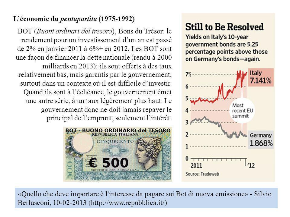 BOT (Buoni ordinari del tresoro), Bons du Trésor: le rendement pour un investissement dun an est passé de 2% en janvier 2011 à 6%+ en 2012. Les BOT so