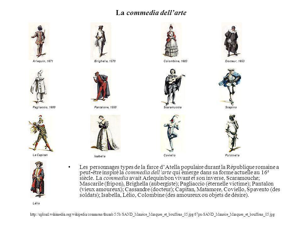 La commedia dellarte Les personnages types de la farce dAtella populaire durant la République romaine a peut-être inspiré la commedia dellarte qui éme