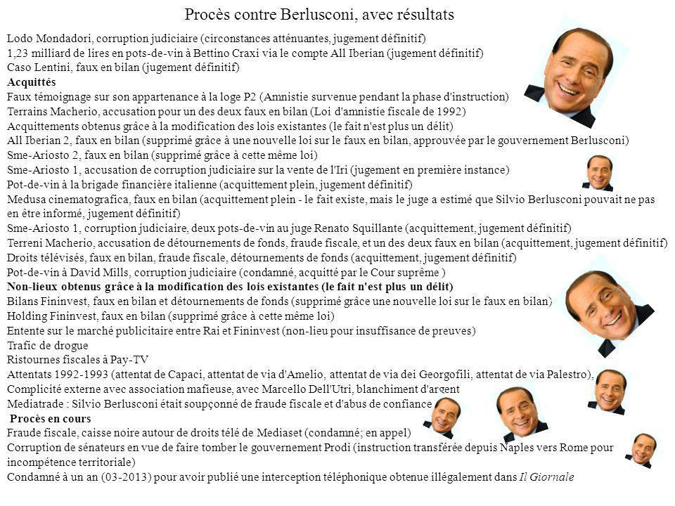 Lodo Mondadori, corruption judiciaire (circonstances atténuantes, jugement définitif) 1,23 milliard de lires en pots-de-vin à Bettino Craxi via le com