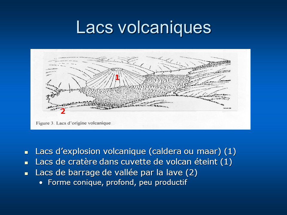 Lacs volcaniques Lacs dexplosion volcanique (caldera ou maar) (1) Lacs dexplosion volcanique (caldera ou maar) (1) Lacs de cratère dans cuvette de vol