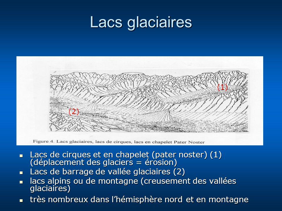 Lacs glaciaires Lacs de cirques et en chapelet (pater noster) (1) (déplacement des glaciers = érosion) Lacs de cirques et en chapelet (pater noster) (