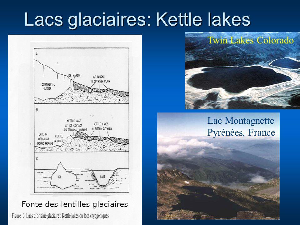 Lacs glaciaires: Kettle lakes Lac Montagnette Pyrénées, France Twin Lakes Colorado Fonte des lentilles glaciaires