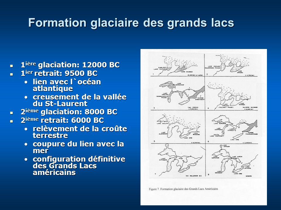 Formation glaciaire des grands lacs 1 ière glaciation: 12000 BC 1 ière glaciation: 12000 BC 1 ier retrait: 9500 BC 1 ier retrait: 9500 BC lien avec l`