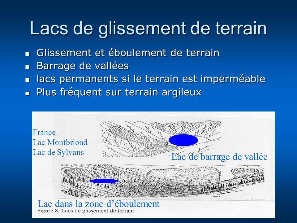Lacs de glissement de terrain Glissement et éboulement de terrain Glissement et éboulement de terrain Barrage de vallées Barrage de vallées lacs perma