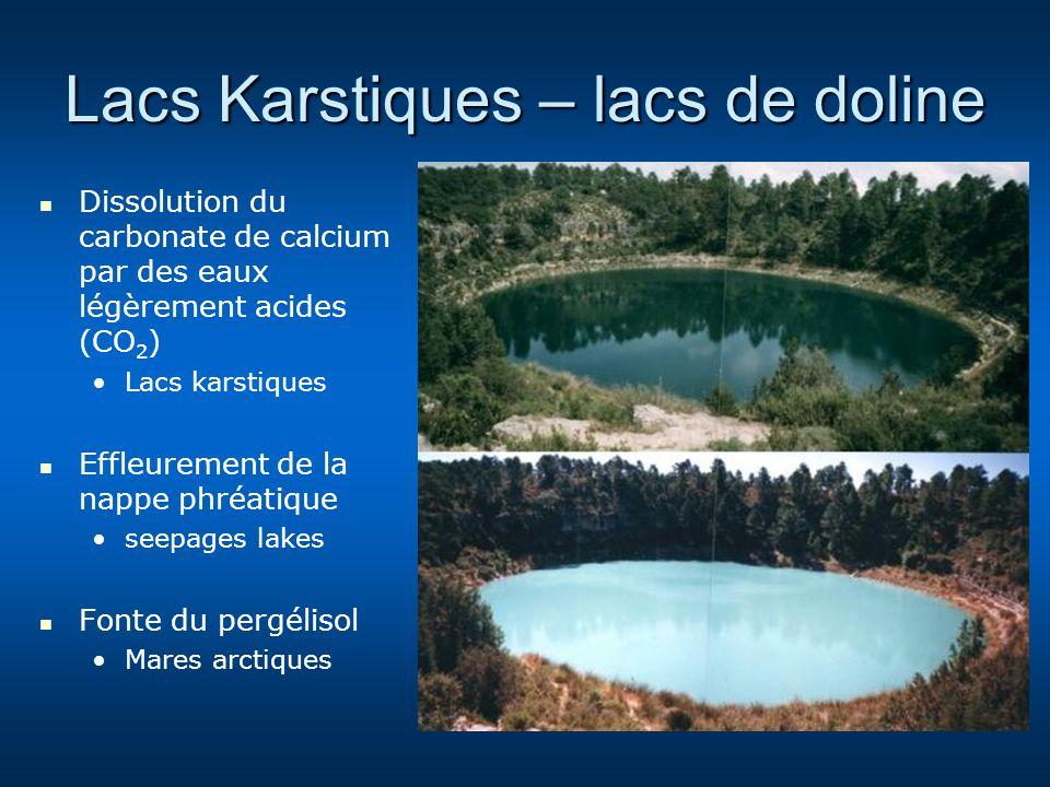 Lacs Karstiques – lacs de doline Dissolution du carbonate de calcium par des eaux légèrement acides (CO 2 ) Lacs karstiques Effleurement de la nappe p