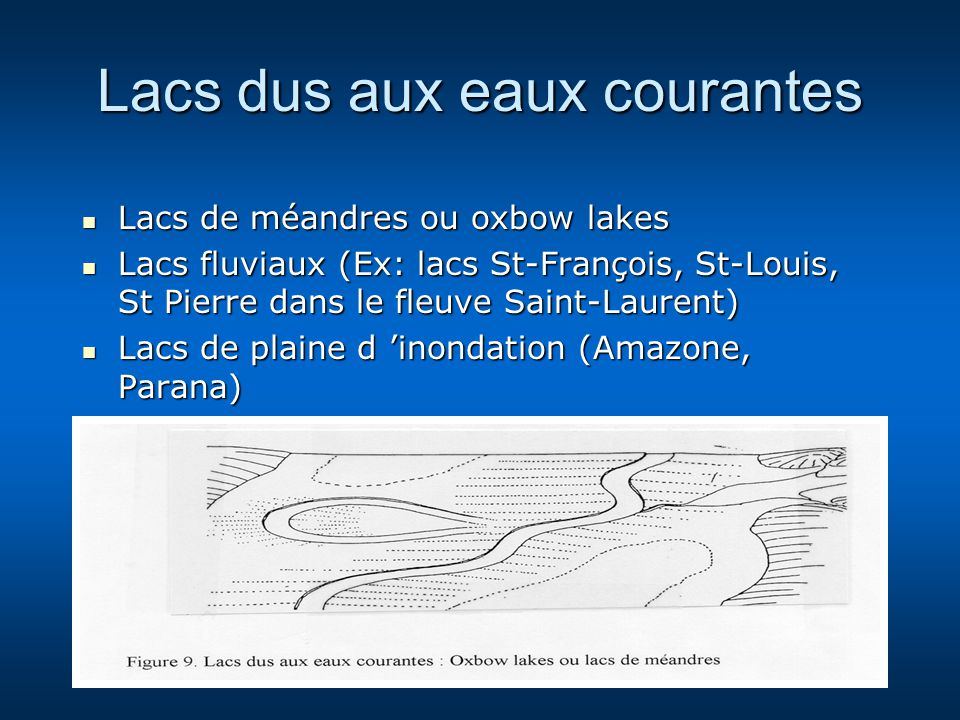 Lacs dus aux eaux courantes Lacs de méandres ou oxbow lakes Lacs de méandres ou oxbow lakes Lacs fluviaux (Ex: lacs St-François, St-Louis, St Pierre d