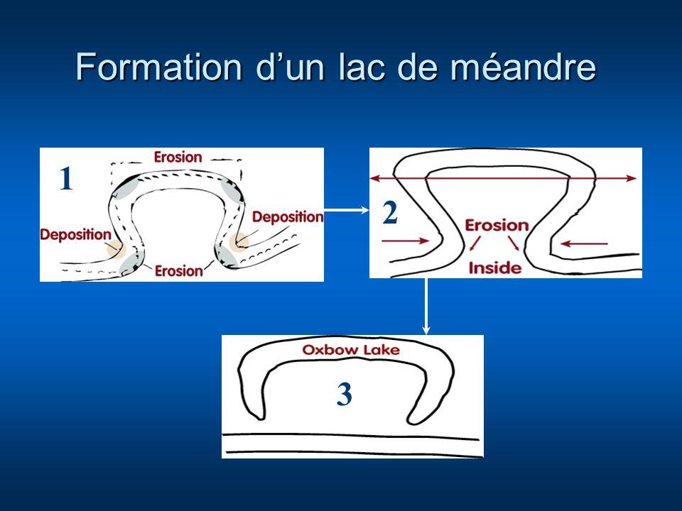 Formation dun lac de méandre 1 2 3