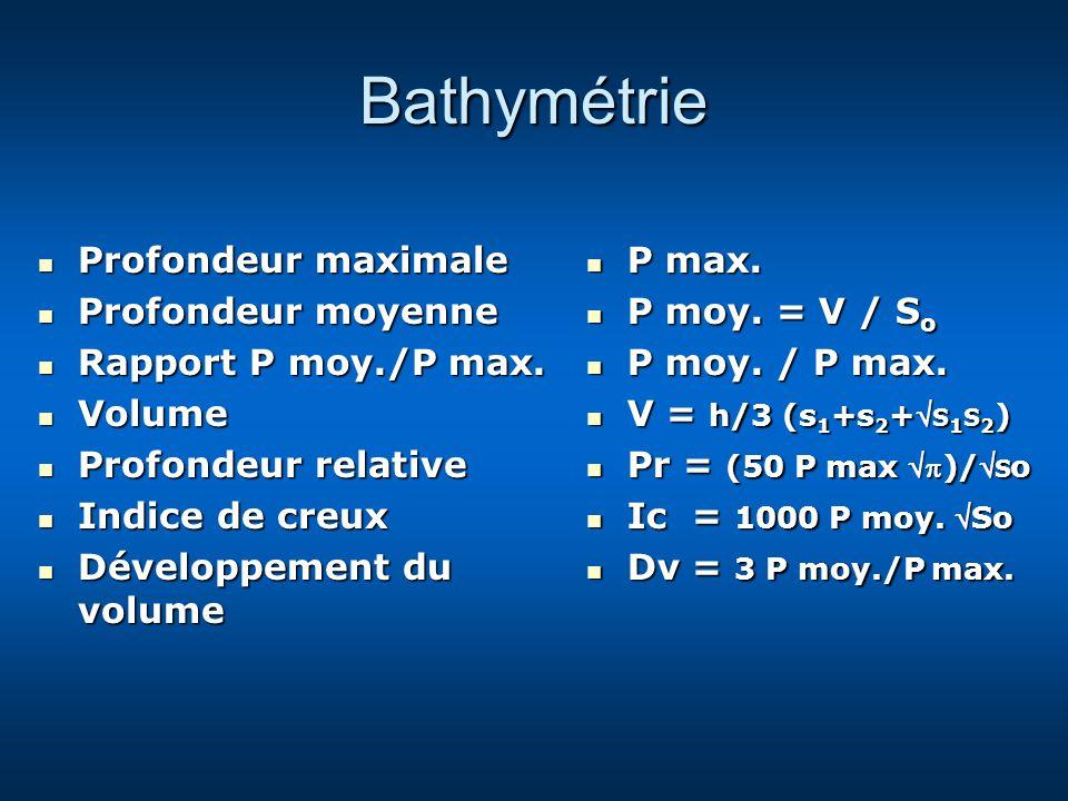 Bathymétrie Profondeur maximale Profondeur maximale Profondeur moyenne Profondeur moyenne Rapport P moy./P max. Rapport P moy./P max. Volume Volume Pr