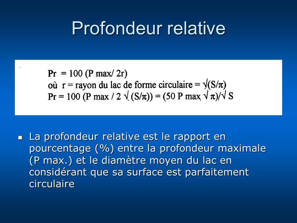 Profondeur relative La profondeur relative est le rapport en pourcentage (%) entre la profondeur maximale (P max.) et le diamètre moyen du lac en cons