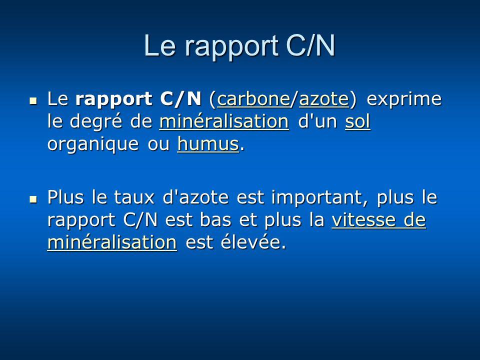 Le rapport C/N Le rapport C/N (carbone/azote) exprime le degré de minéralisation d'un sol organique ou humus. Le rapport C/N (carbone/azote) exprime l