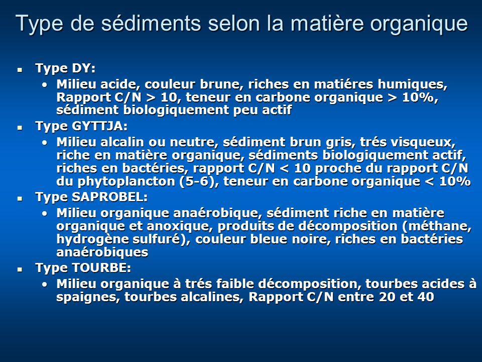 Type de sédiments selon la matière organique Type DY: Type DY: Milieu acide, couleur brune, riches en matiéres humiques, Rapport C/N > 10, teneur en c