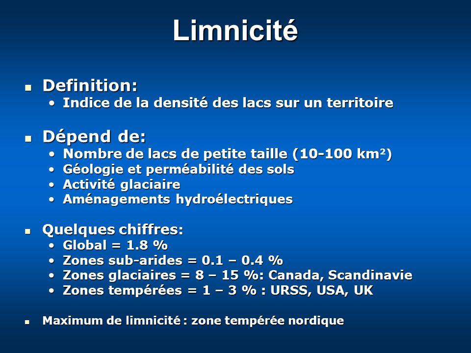 Limnicité Definition: Definition: Indice de la densité des lacs sur un territoireIndice de la densité des lacs sur un territoire Dépend de: Dépend de: