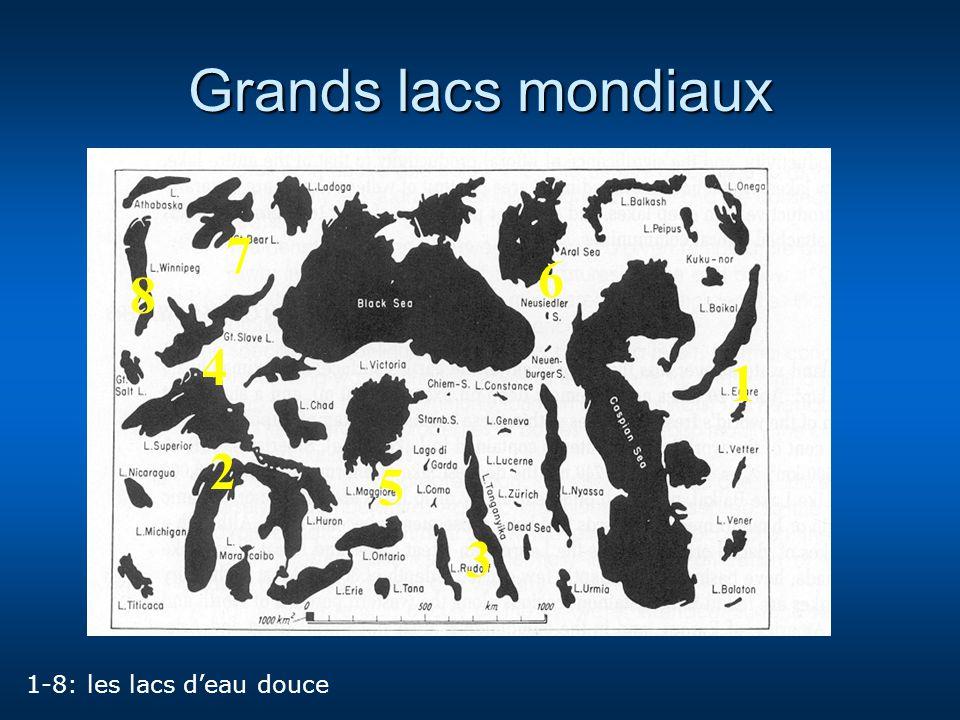 Retenues deau pour l`irrigation Étangs de pisciculture Réservoir Diefenbaker Saskatchewan (Canada) Étang des Dombes (France) Lacs extra-terrestres: impact de météorite: lac Manicouagan, lac Cratère