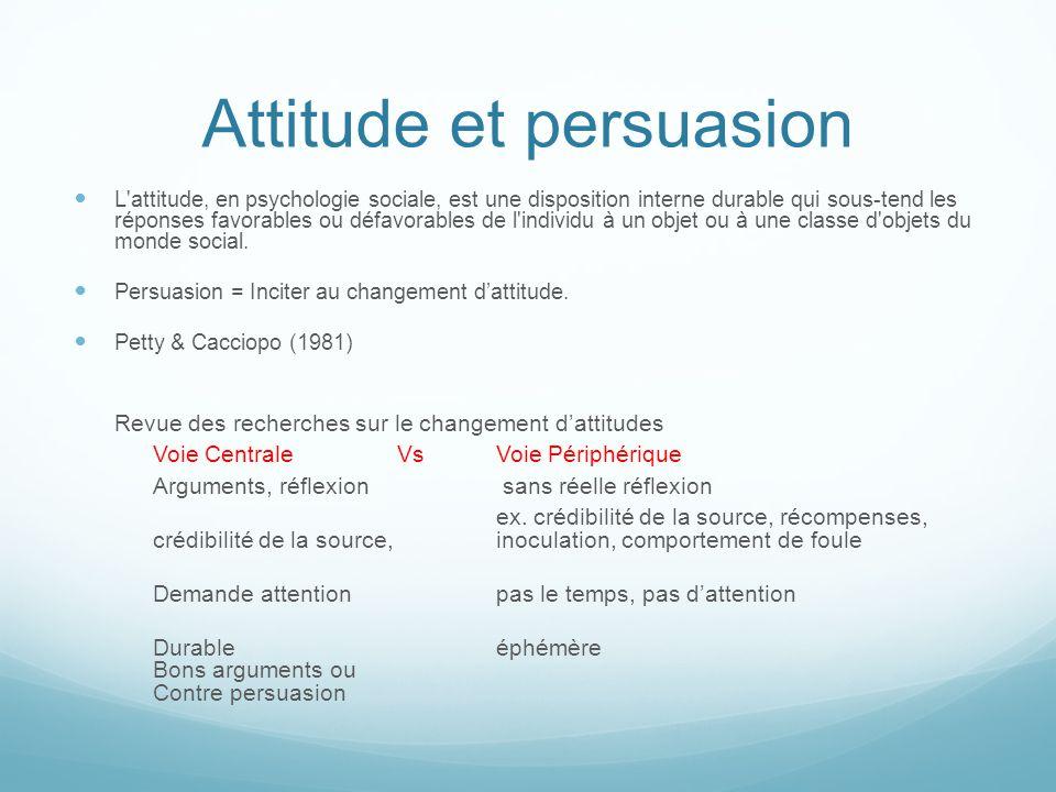 Attitude et persuasion L'attitude, en psychologie sociale, est une disposition interne durable qui sous-tend les réponses favorables ou défavorables d