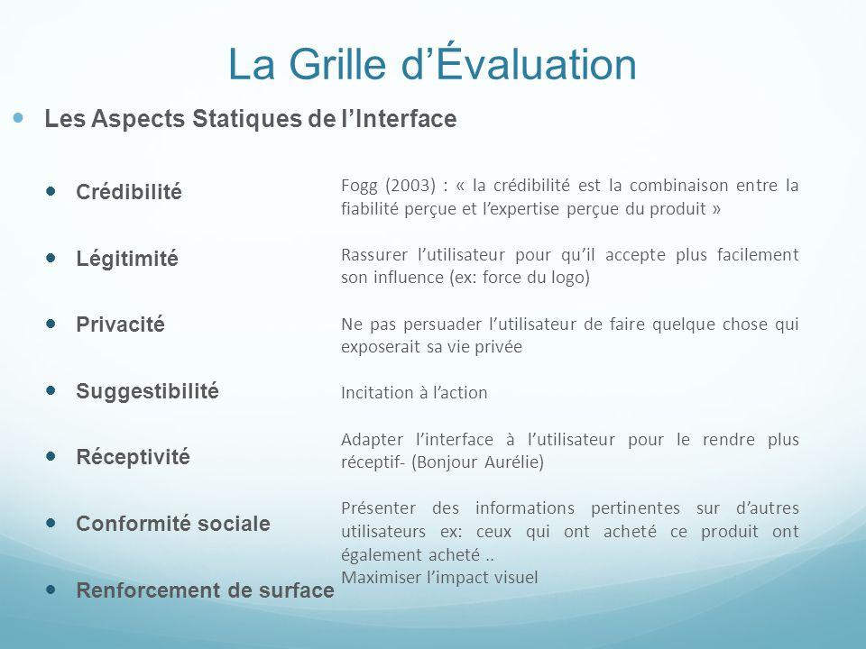 La Grille dÉvaluation Les Aspects Statiques de lInterface Crédibilité Légitimité Privacité Suggestibilité Réceptivité Conformité sociale Renforcement