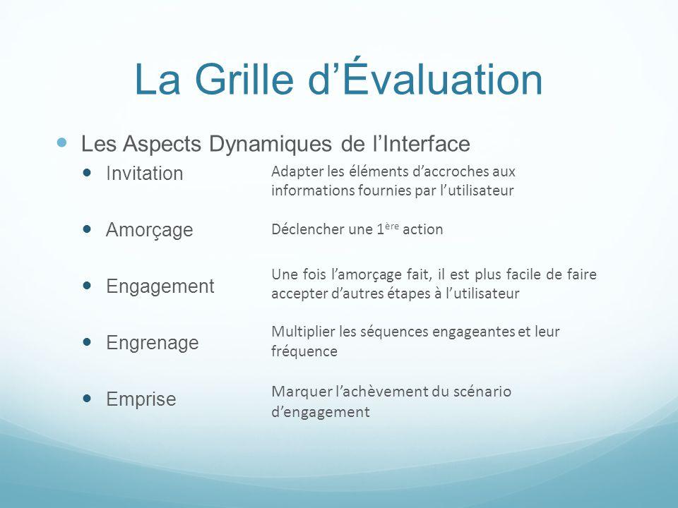 La Grille dÉvaluation Les Aspects Dynamiques de lInterface Invitation Amorçage Engagement Engrenage Emprise Adapter les éléments daccroches aux inform