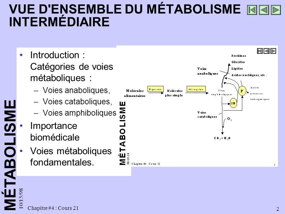 MÉTABOLISME 10/15/98 2 Chapitre #4 : Cours 21 VUE D'ENSEMBLE DU MÉTABOLISME INTERMÉDIAIRE Introduction : Catégories de voies métaboliques : –Voies ana