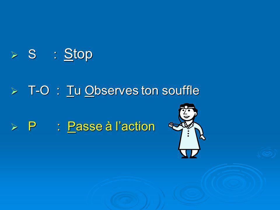 S : Stop S : Stop T-O : Tu Observes ton souffle T-O : Tu Observes ton souffle P : Passe à laction P : Passe à laction