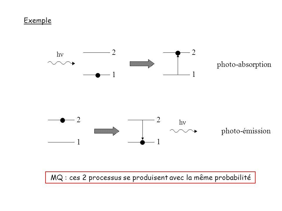 Exemple 1 2 1 2 photo-absorption 1 2 1 2 photo-émission hνhν MQ : ces 2 processus se produisent avec la même probabilité hνhν