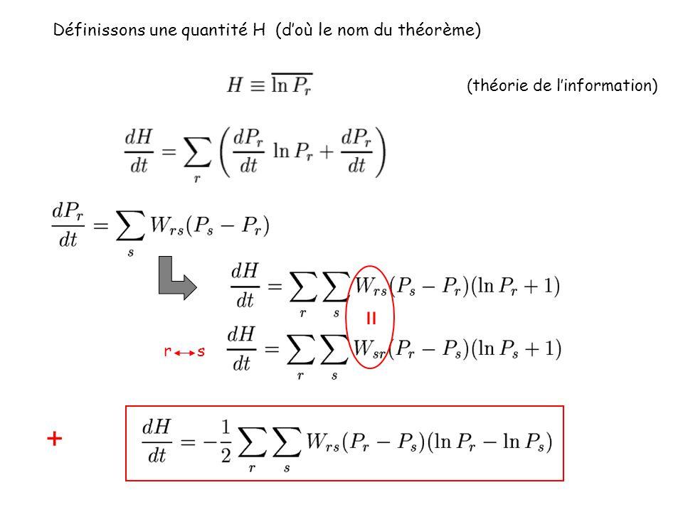 > 0 < 0 H t = 0 Équilibre (H = cte) = 0 quand pour tous les états r et s Postulat fondamental de la mécanique statistique