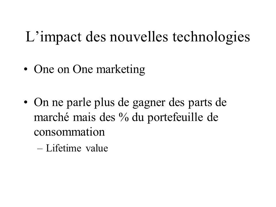 Limpact des nouvelles technologies One on One marketing On ne parle plus de gagner des parts de marché mais des % du portefeuille de consommation –Lifetime value
