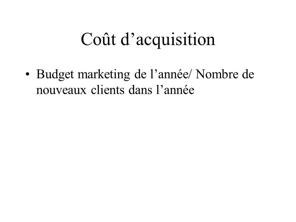 Coût dacquisition Budget marketing de lannée/ Nombre de nouveaux clients dans lannée