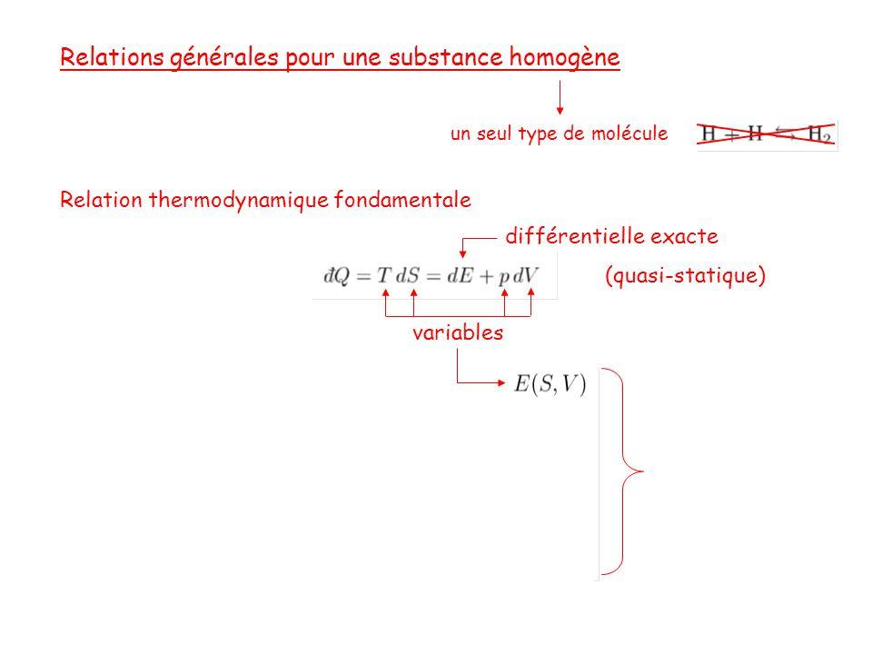 Relations générales pour une substance homogène Relation thermodynamique fondamentale (quasi-statique) variables un seul type de molécule différentiel