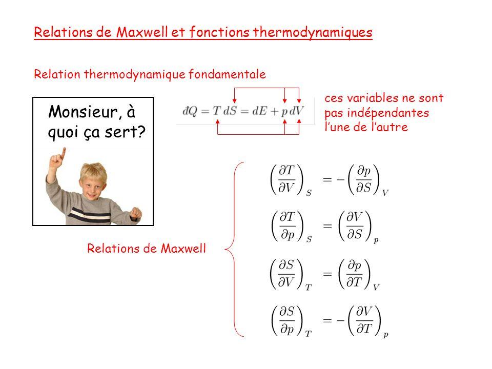 Relations de Maxwell et fonctions thermodynamiques Relation thermodynamique fondamentale Relations de Maxwell ces variables ne sont pas indépendantes