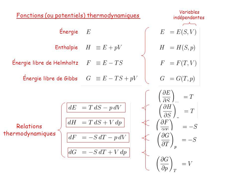 Fonctions (ou potentiels) thermodynamiques Relations thermodynamiques Variables indépendantes Énergie Enthalpie Énergie libre de Helmholtz Énergie lib