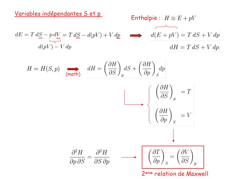Variables indépendantes S et p (math) Enthalpie : 2 eme relation de Maxwell