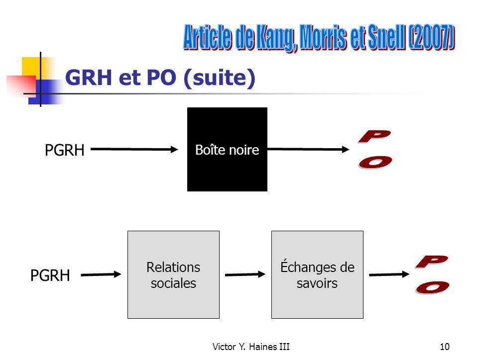 Victor Y. Haines III10 GRH et PO (suite) PGRH Boîte noire PGRH Relations sociales Échanges de savoirs