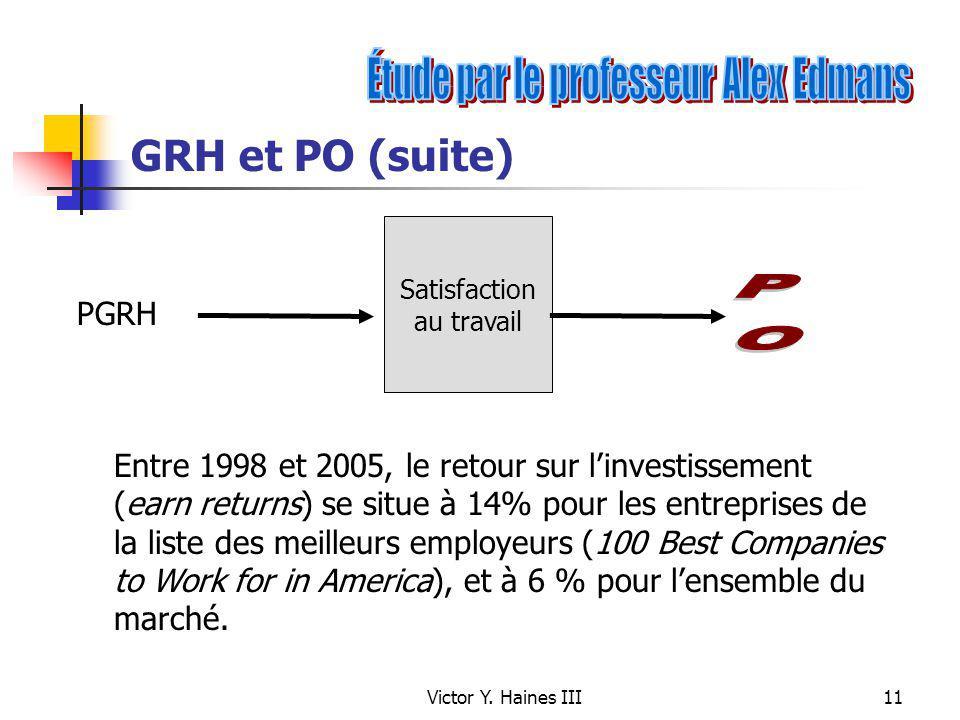 Victor Y. Haines III11 GRH et PO (suite) PGRH Satisfaction au travail Entre 1998 et 2005, le retour sur linvestissement (earn returns) se situe à 14%