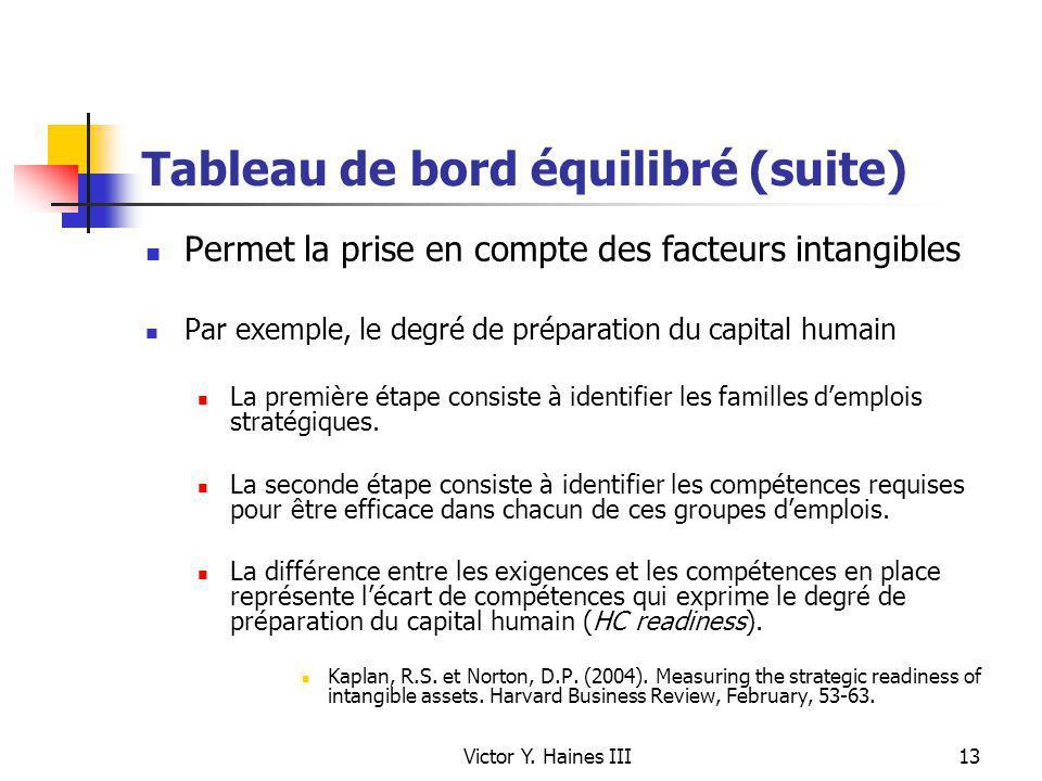 Victor Y. Haines III13 Tableau de bord équilibré (suite) Permet la prise en compte des facteurs intangibles Par exemple, le degré de préparation du ca